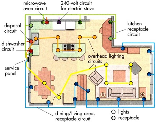 electrical inspection & home renovations - all air ltd 2 way switch wiring diagram india